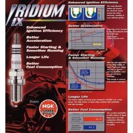 Bougie NGK Iridium Tmax 500/530