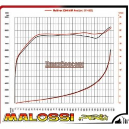 Multivar 2000 MHR Tmax 500