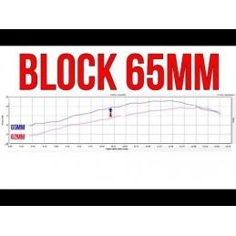 Kit Cylindre 65mm Uma-Racing